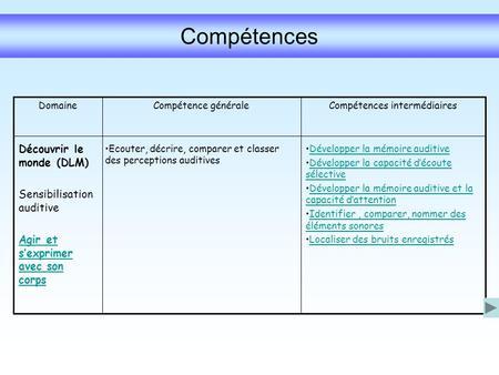 Compétences intermédiaires