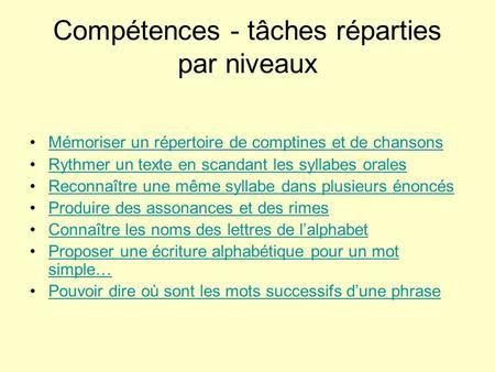 Compétences - tâches réparties par niveaux Mémoriser un répertoire de comptines et de chansons Rythmer un texte en scandant les syllabes orales Reconnaître.