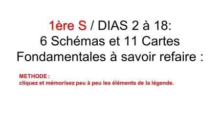 1ère S 1ère S / DIAS 2 à 18: 6 Schémas et 11 Cartes Fondamentales à savoir refaire : METHODE : cliquez et mémorisez peu à peu les éléments de la légende.