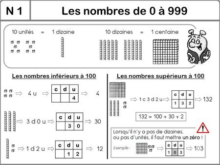 N 1Les nombres de 0 à 999. N 2Ecrire les nombres en lettres.